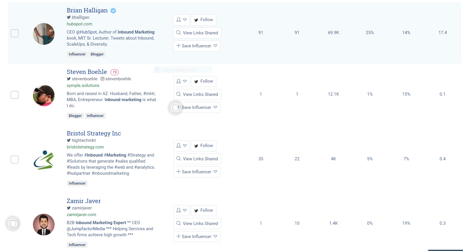 Using Buzzsumo to find influencers