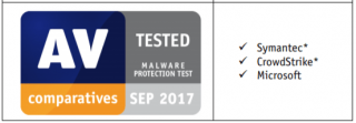 AV-Comparatives Malware Protection Test TESTED award