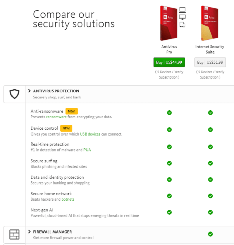 vira Pro vs Avira Internet Security Comparison