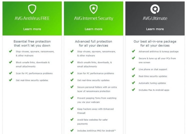Features Included in AVG Antivirus Suites