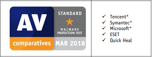AV-Comparatives Malware Protection Test STANDARD Award as of March 2018
